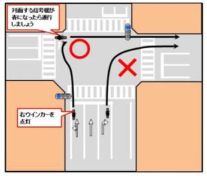 広島県警察の二段階右折図
