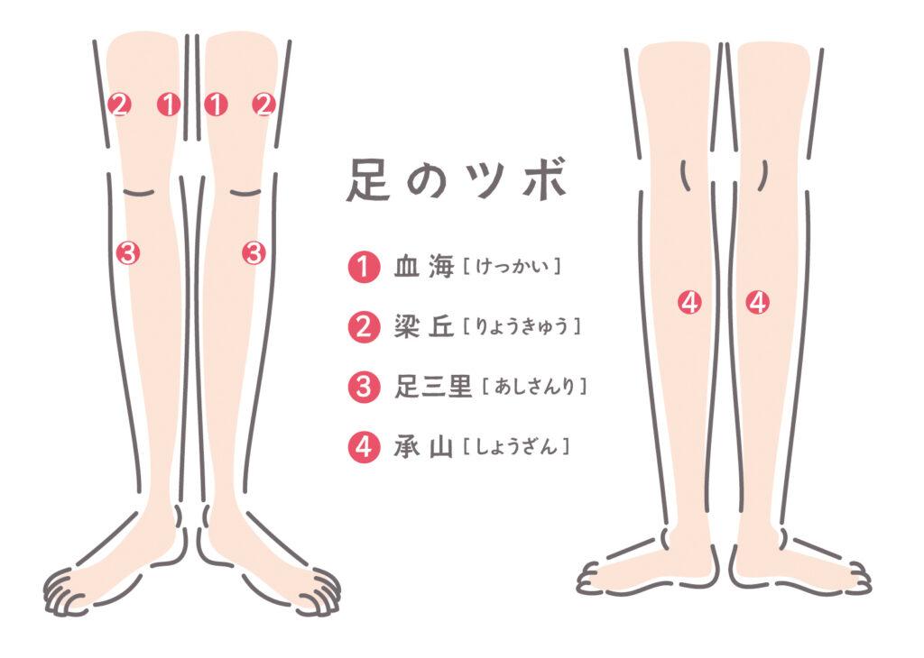 足のツボのイラスト